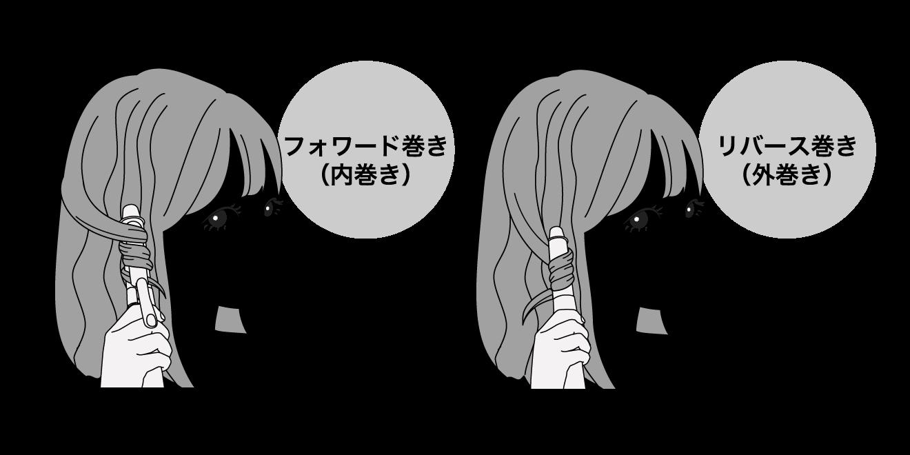 スタイリング応用編/スパイラルカール